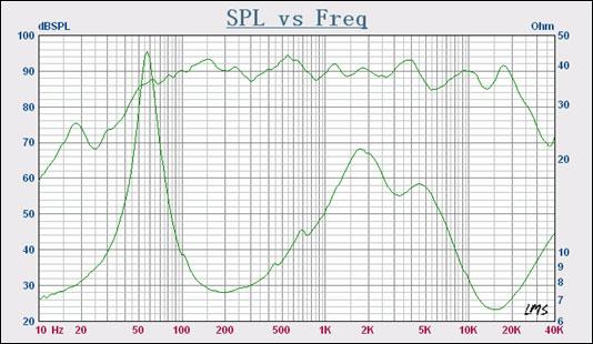 IX-8011 Frequency Response